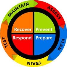 Crisis Management Protocol